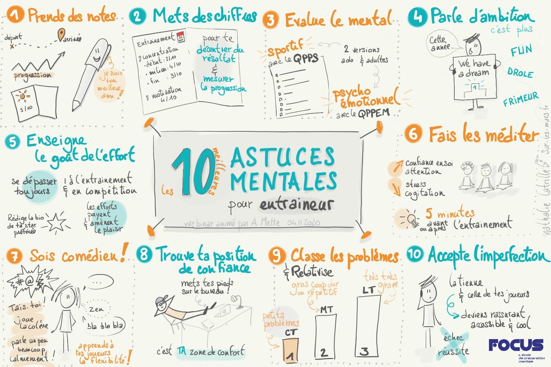 Les 10 astuces mentales pour les entraineurs en préparation mentale